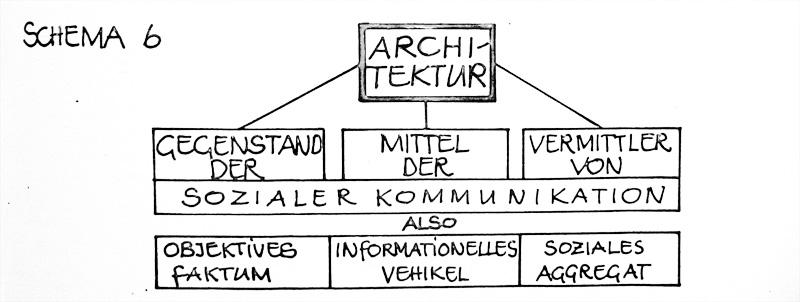 Schema6